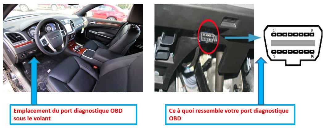 guide-obd-location-under-steering-wheel-FR